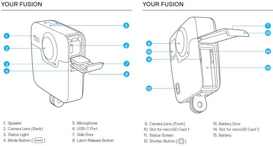 go pro fusion specs