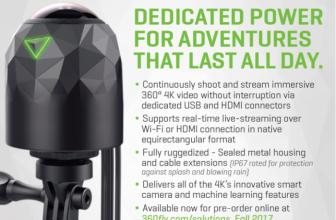 360 Fly 4K Pro: Full Details including Specs